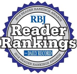 RBJ Reader Rankings
